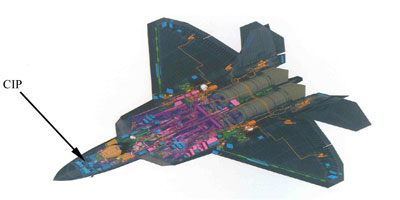Figure 2: Internal View of F-22 System's (Avionics in Blue)