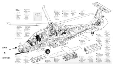 Figure 3: Schematic of Comanche Helicopter
